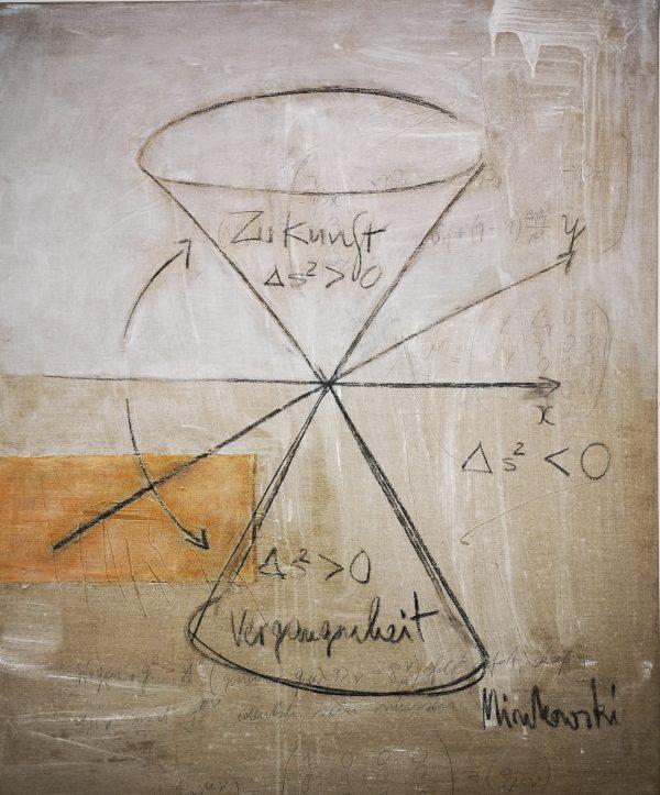 Abstrakt, Malerei, Acrylbild, Leinwand, Minkowski, Zeit